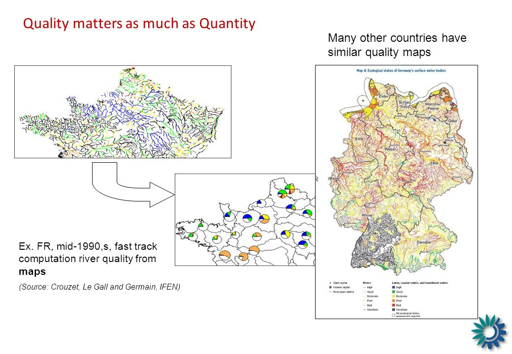 Quality matters as much as Quantity