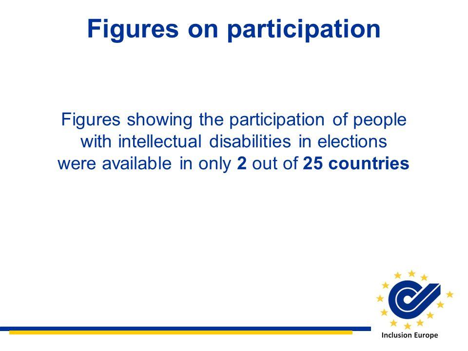 Figures on participation