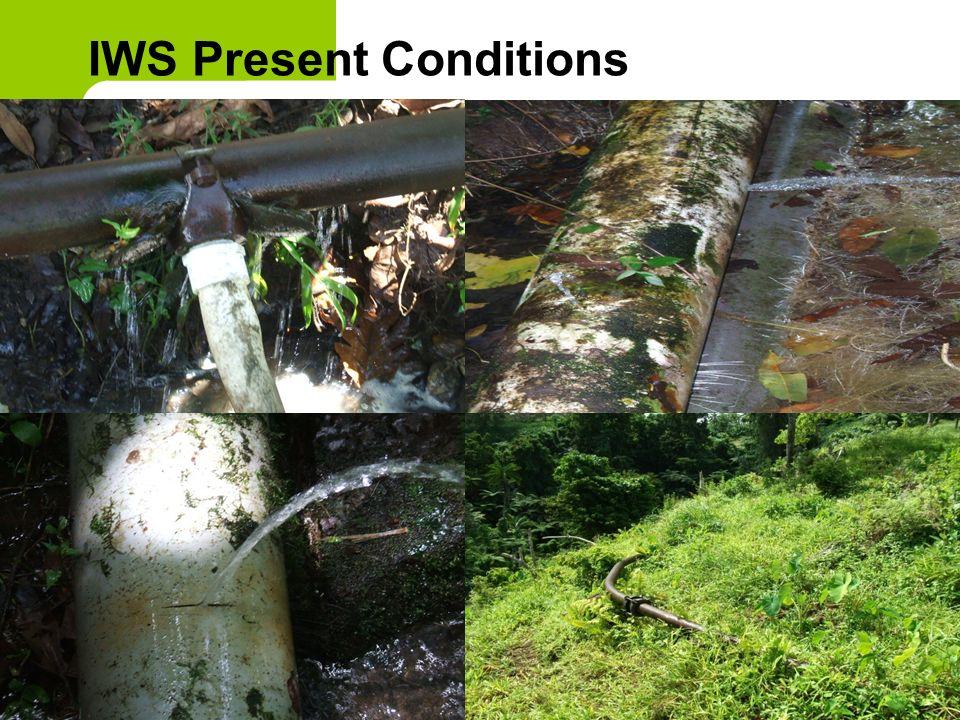 IWS Present Conditions