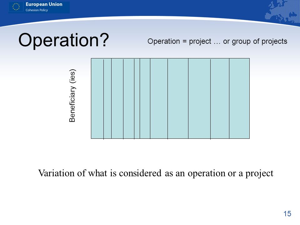 Operation Operation = project … or group of projects. Beneficiary (ies)