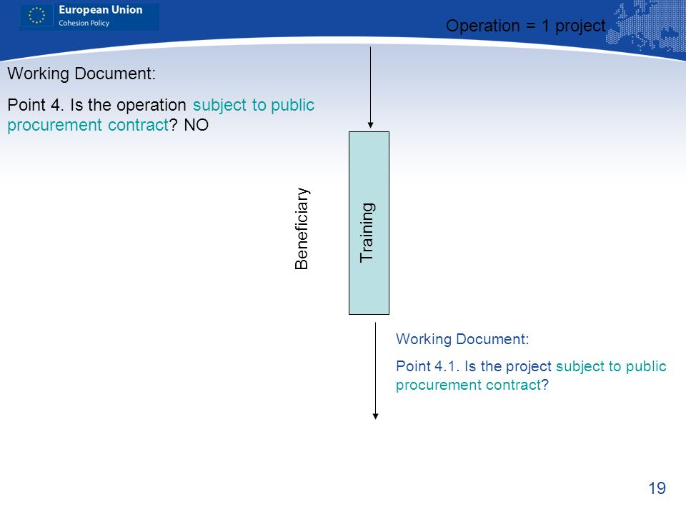 Point 4. Is the operation subject to public procurement contract NO