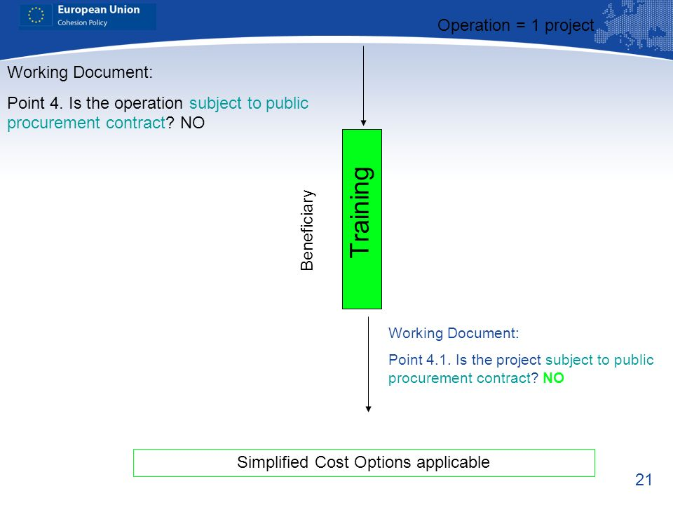 Simplified Cost Options applicable