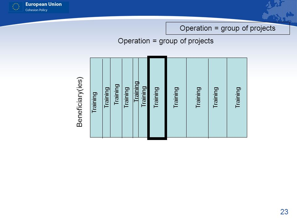 Operation = group of projects