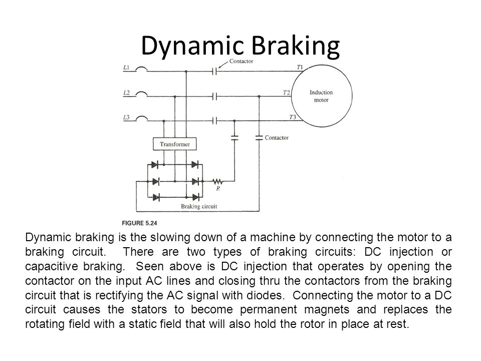 braking in induction motor