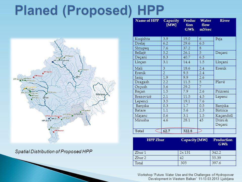 Planed (Proposed) HPP Spatial Distribution of Proposed HPP Peja Total
