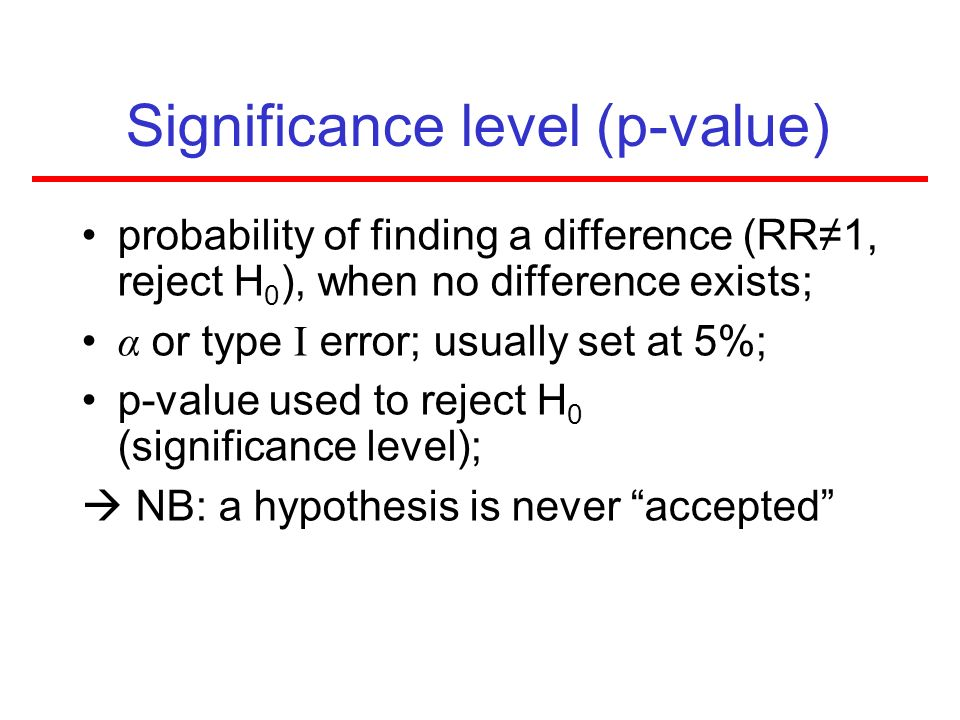 Significance level (p-value)