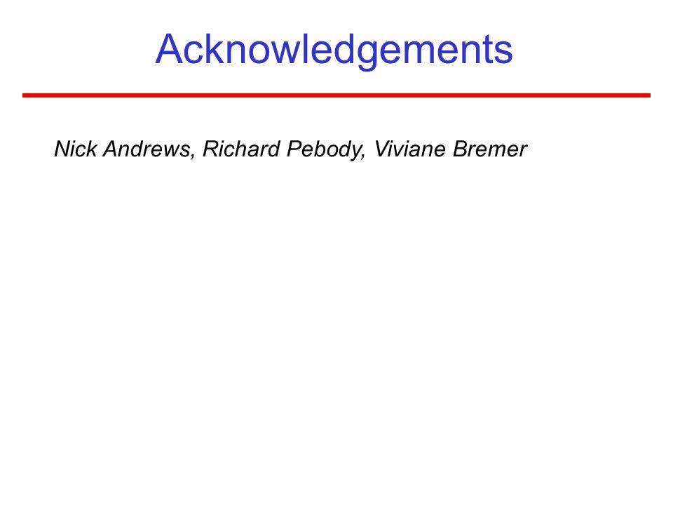 Acknowledgements Nick Andrews, Richard Pebody, Viviane Bremer