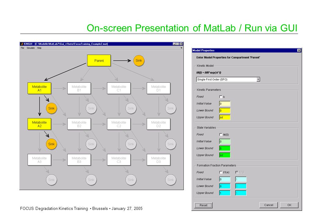 On-screen Presentation of MatLab / Run via GUI