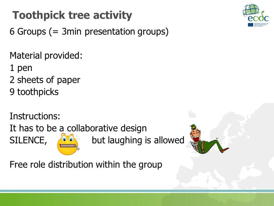 Toothpick tree activity