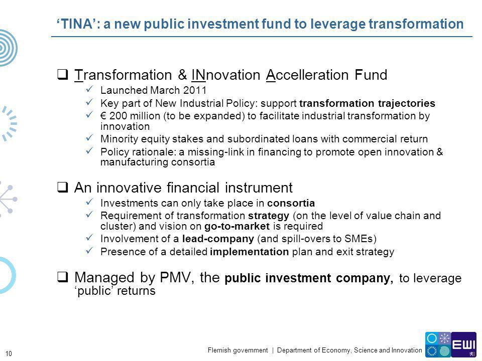 'TINA': a new public investment fund to leverage transformation