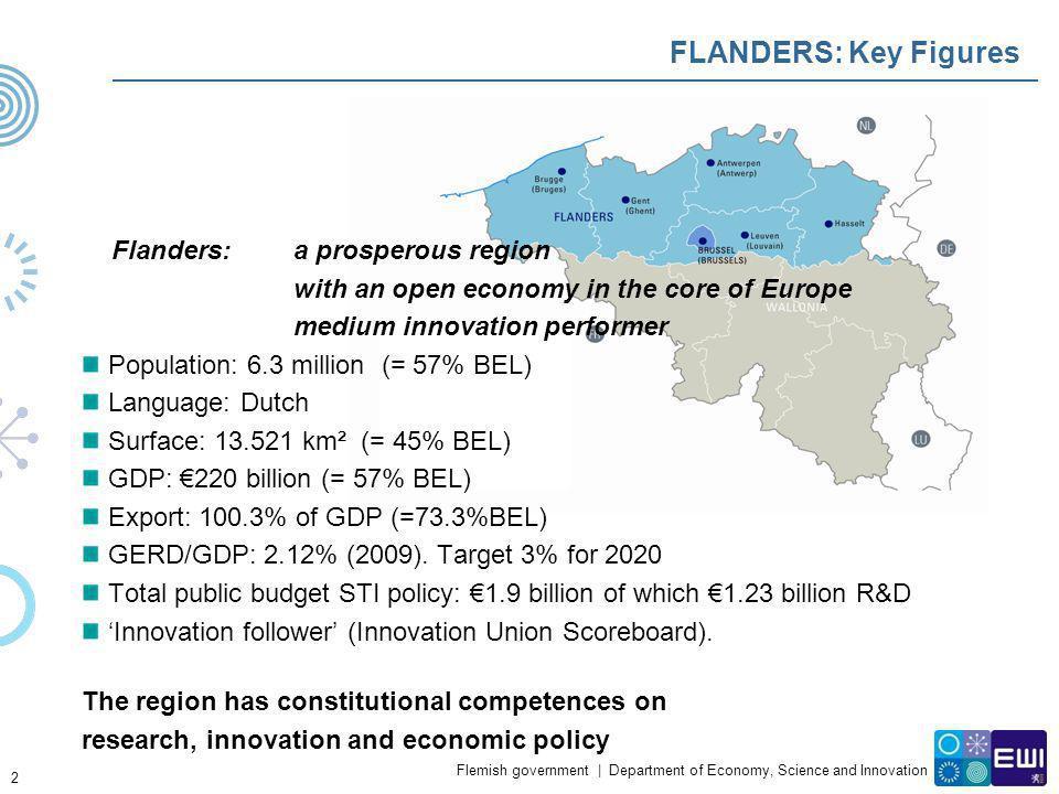 FLANDERS: Key Figures Flanders: a prosperous region