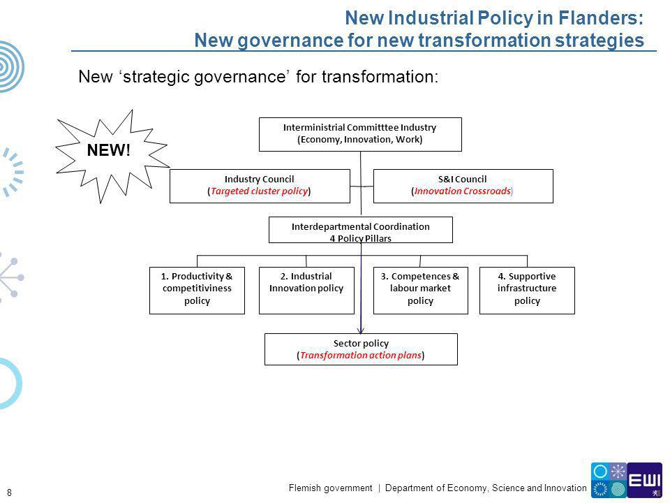 New Industrial Policy in Flanders: New governance for new transformation strategies