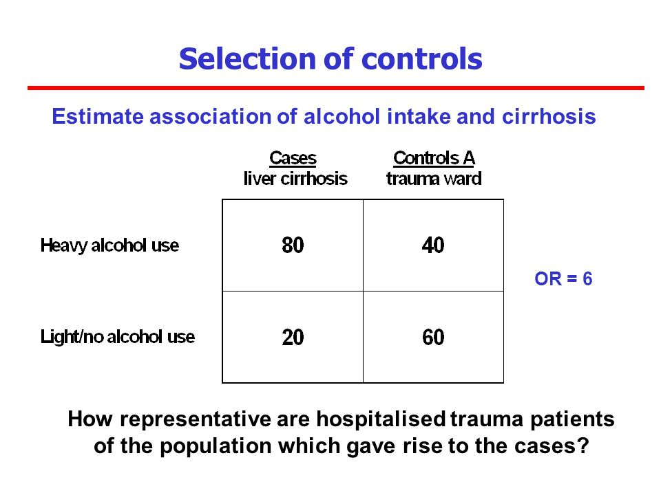 Estimate association of alcohol intake and cirrhosis