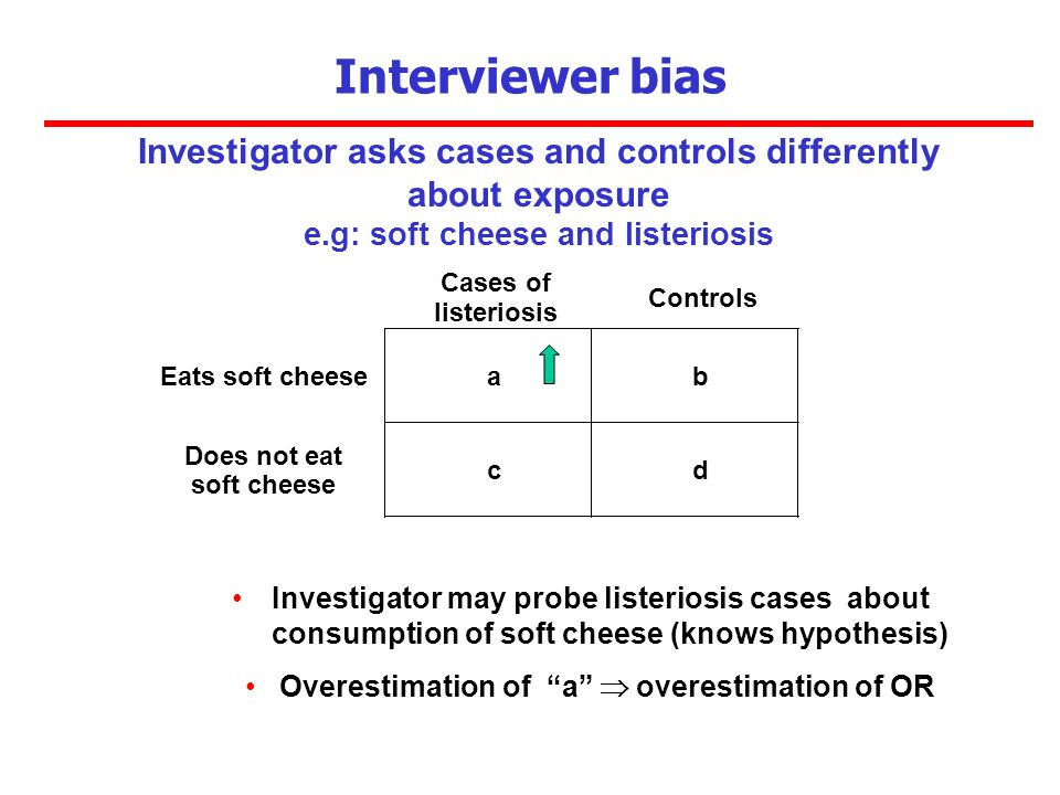 Interviewer bias Investigator asks cases and controls differently about exposure. e.g: soft cheese and listeriosis.