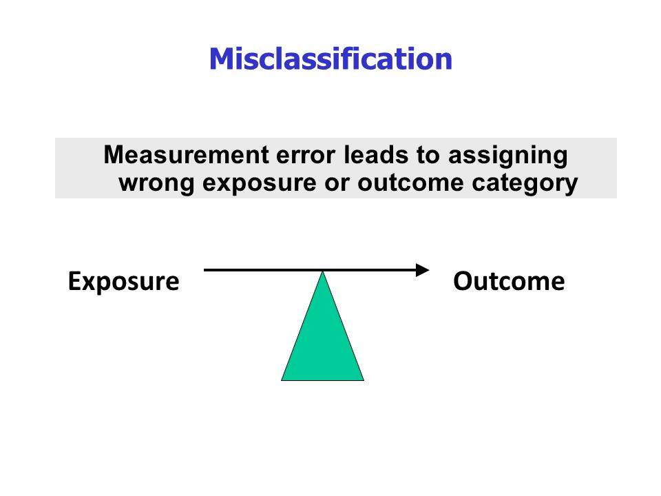 Misclassification Exposure Outcome