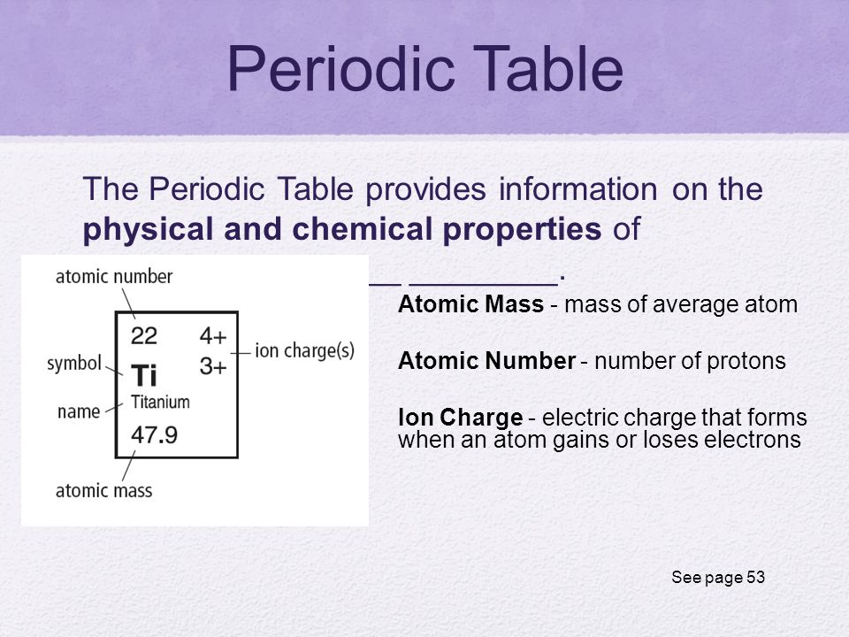 chemical atomic number