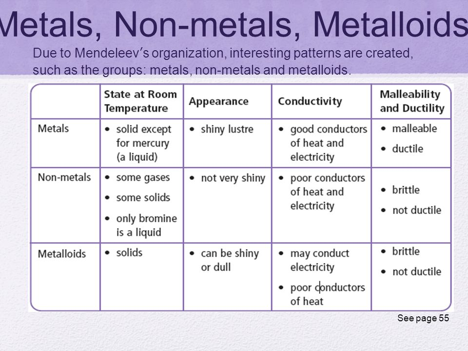 an overview of the appearance and properties of metallic antimony General properties appearance: antimony is a chemical element wi seembol metallic antimony wis an aa kent.