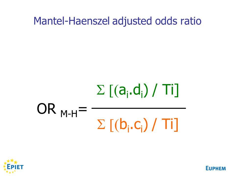 Mantel-Haenszel adjusted odds ratio