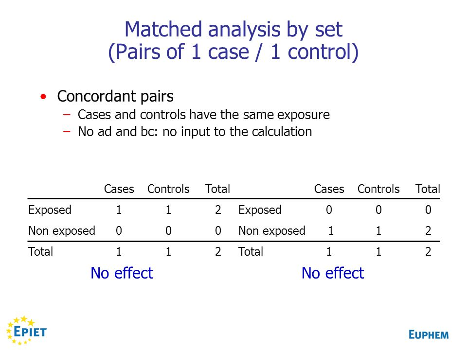 Matched case-control studies: a review of reported statistical methodology