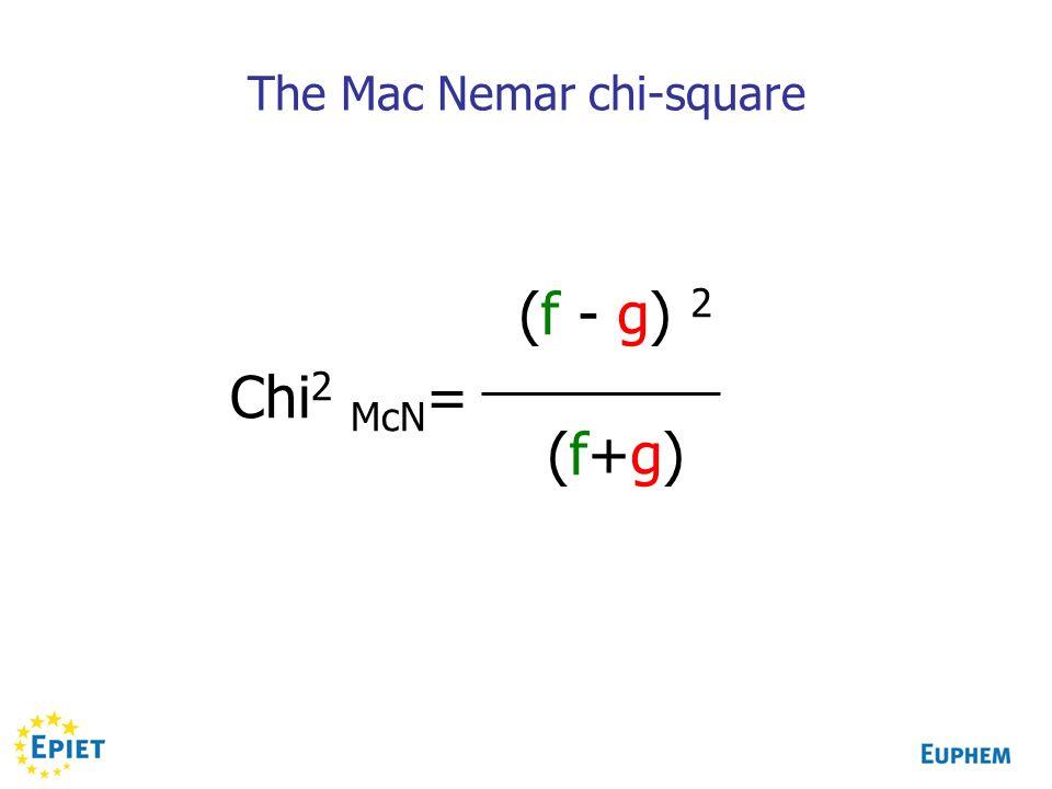 The Mac Nemar chi-square