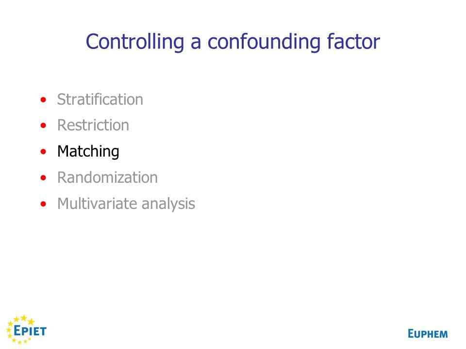 Controlling a confounding factor