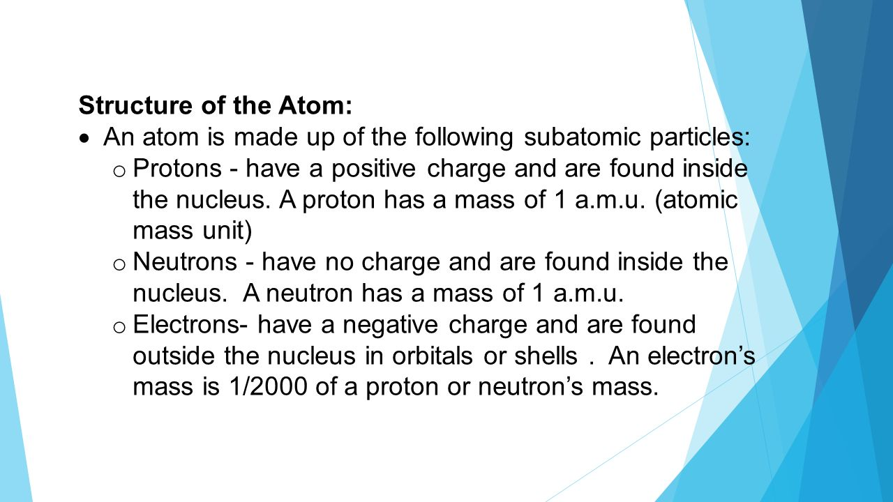 An atom is made up of the following subatomic particles: