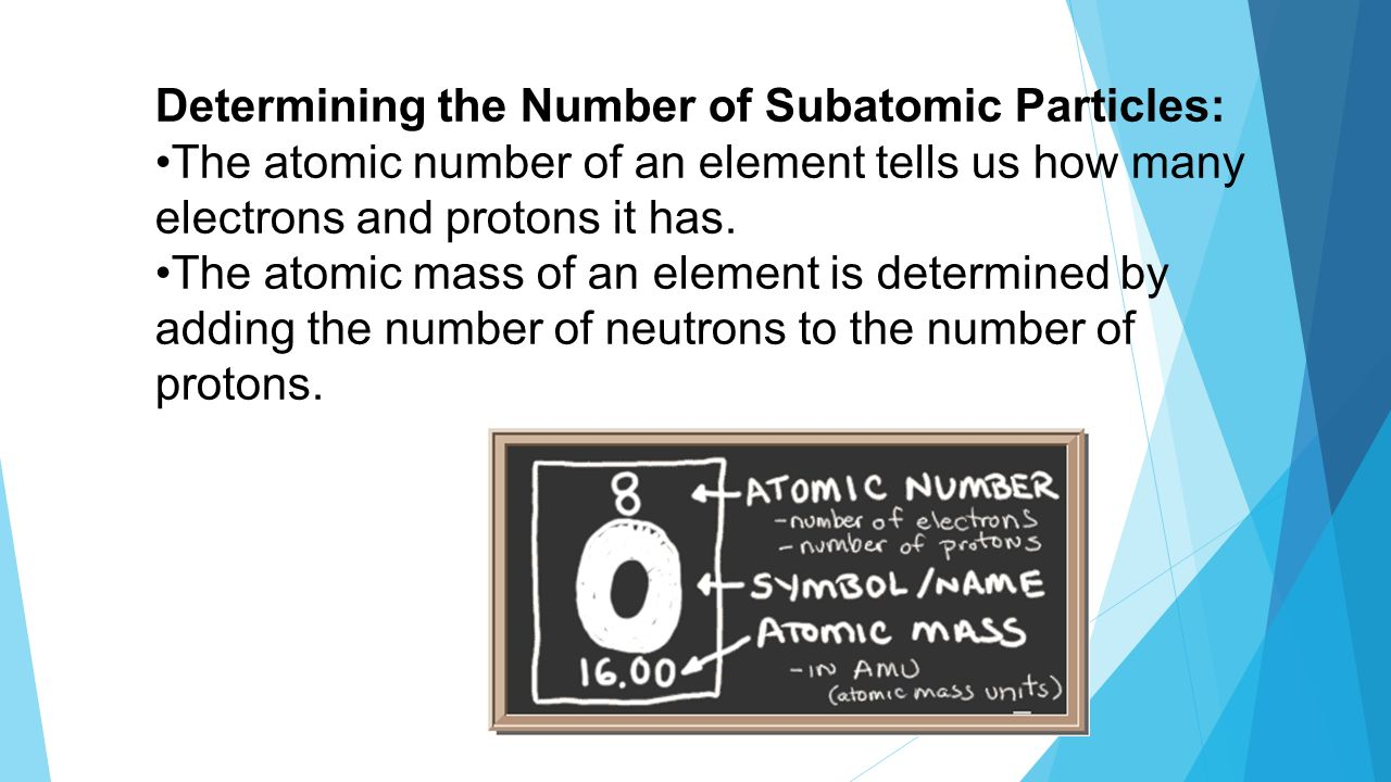 Determining the Number of Subatomic Particles: