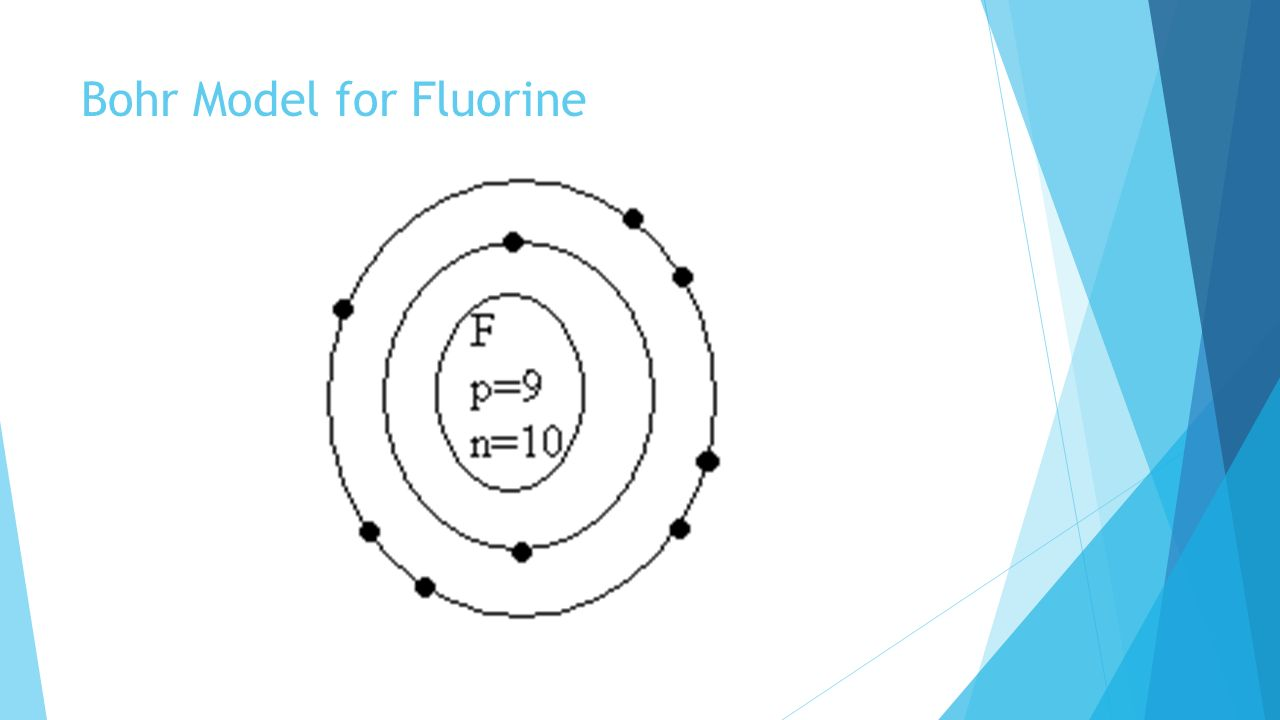 Review of major concepts taught in grade 9 chemistry ppt download 6 bohr model for fluorine pooptronica Gallery