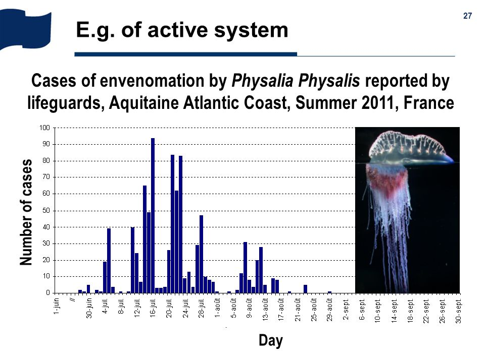 E.g. of active system Cases of envenomation by Physalia Physalis reported by lifeguards, Aquitaine Atlantic Coast, Summer 2011, France.