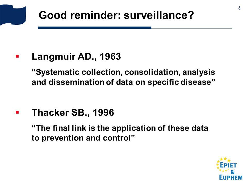 Good reminder: surveillance