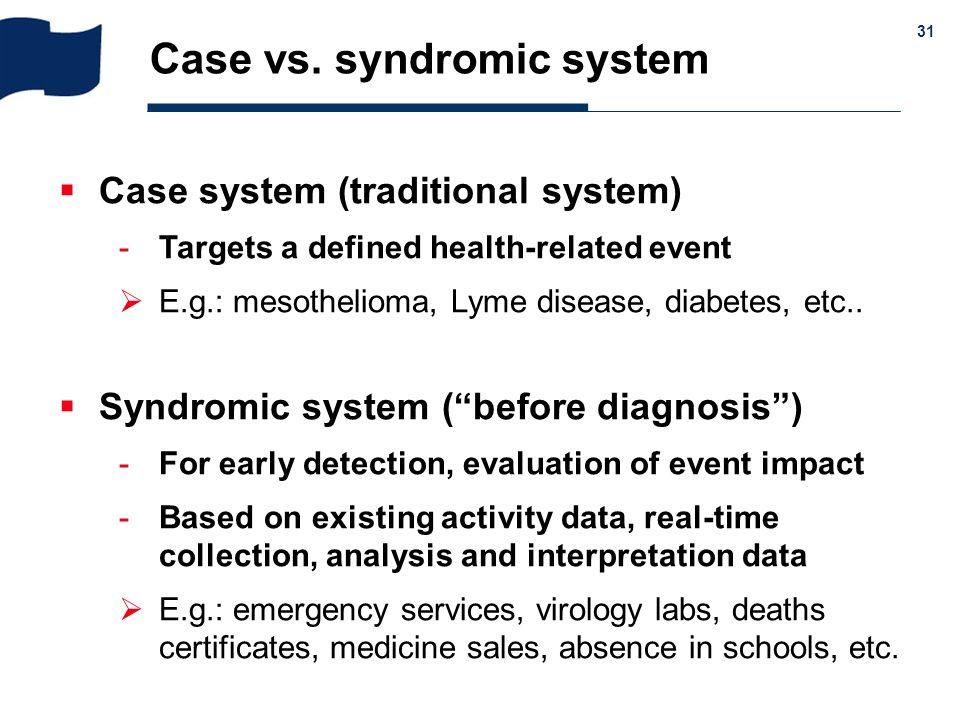 Case vs. syndromic system