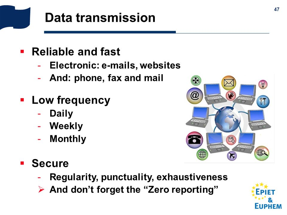 Data transmission Reliable and fast Low frequency Secure