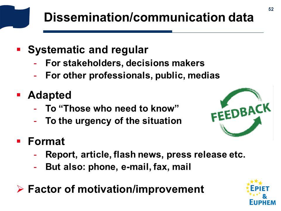 Dissemination/communication data