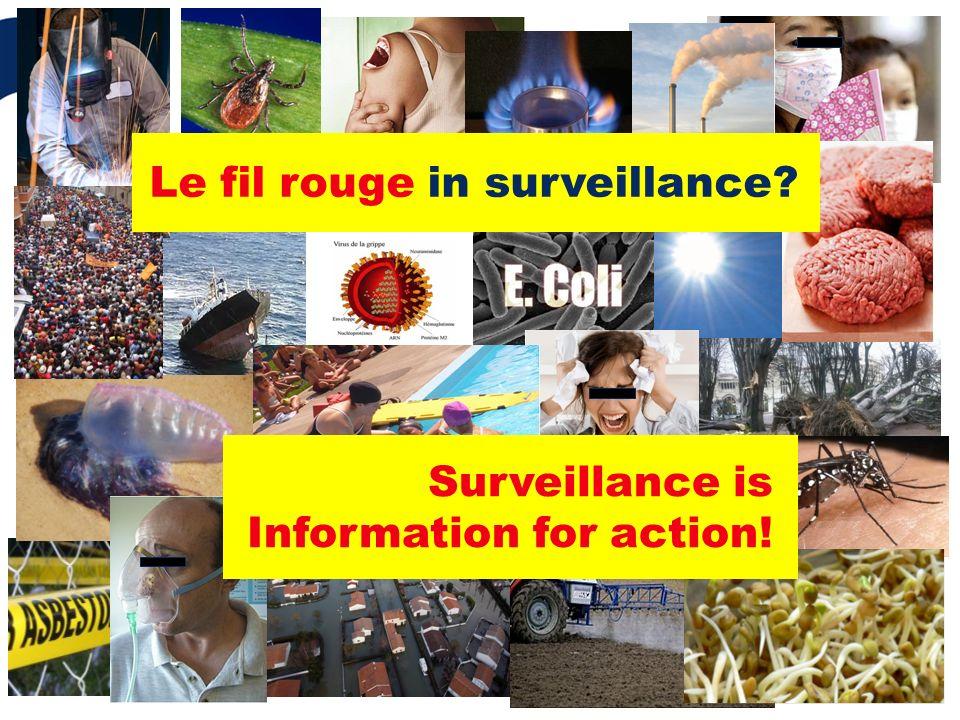 Le fil rouge in surveillance