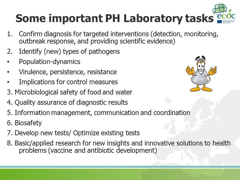 Some important PH Laboratory tasks