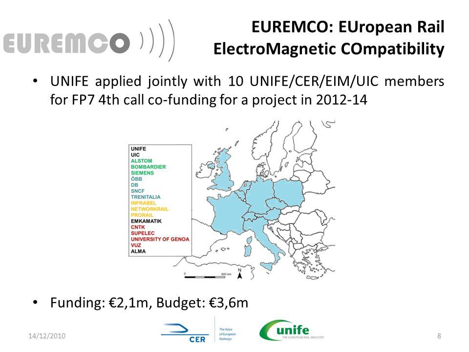 EUREMCO: EUropean Rail ElectroMagnetic COmpatibility