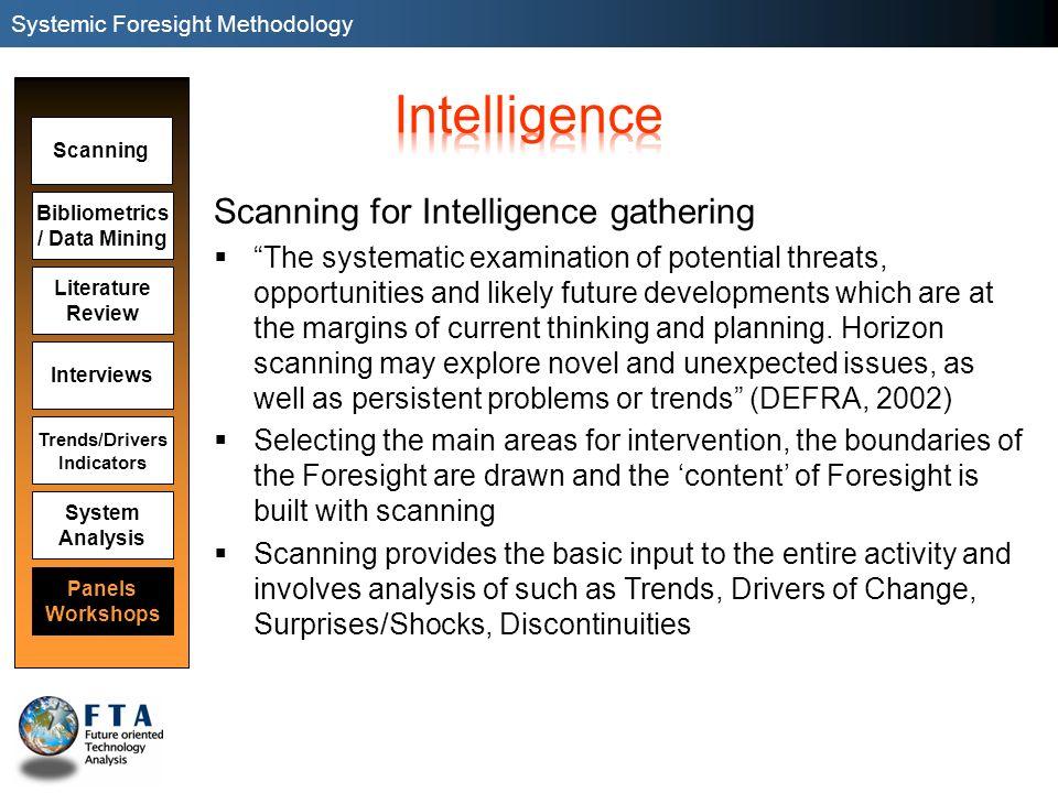 Intelligence Scanning for Intelligence gathering