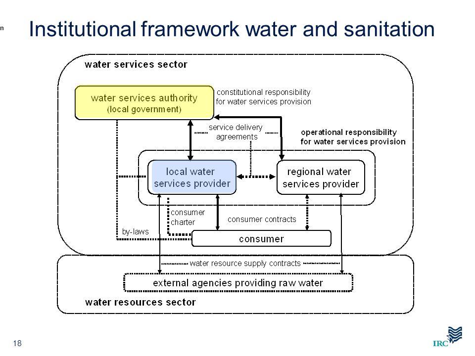 Institutional framework water and sanitation