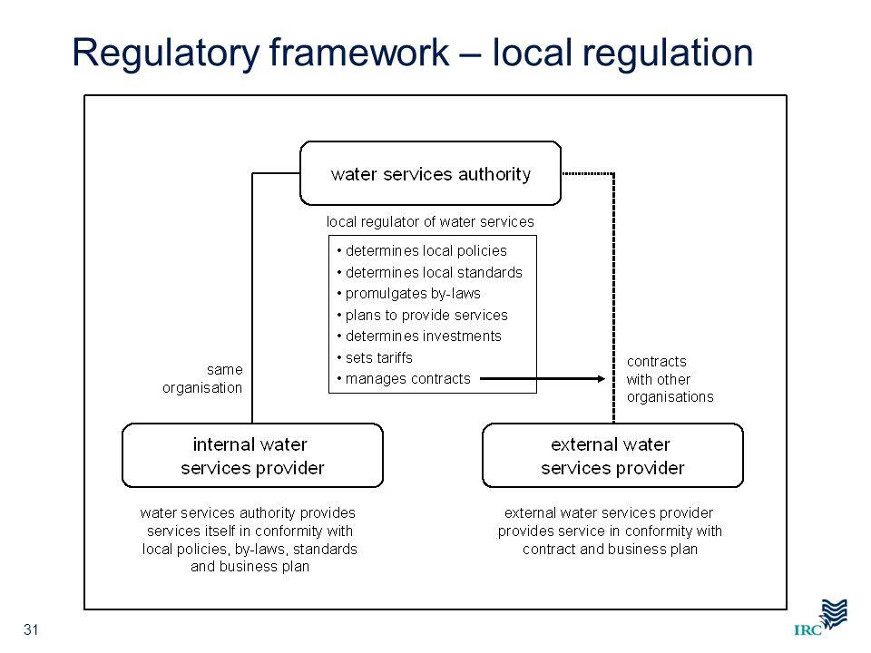 Regulatory framework – local regulation