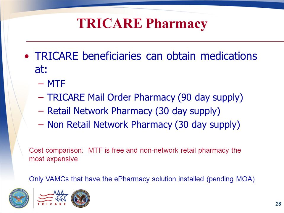 Tricare Pharmacy Help Desk Design Ideas
