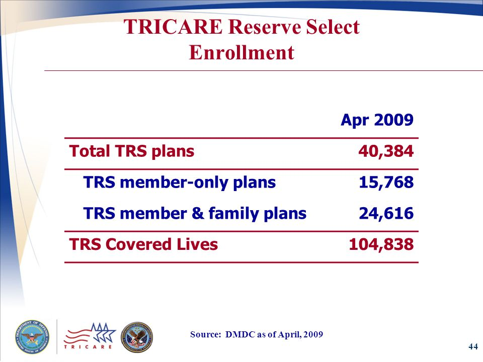 TRICARE 101 Mark E. Goldstein, FACHE VA Liaison, TRO South - ppt ...