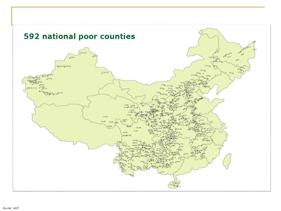 592 national poor counties