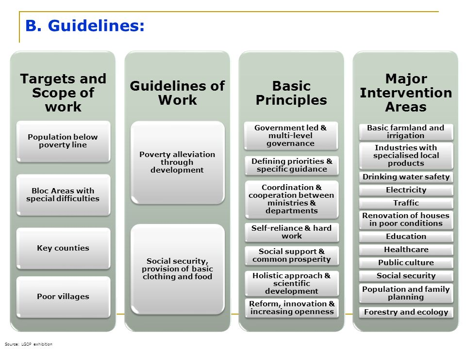 B. Guidelines: Targets and Scope of work Guidelines of Work