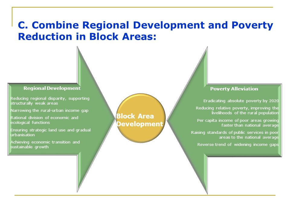 C. Combine Regional Development and Poverty Reduction in Block Areas:
