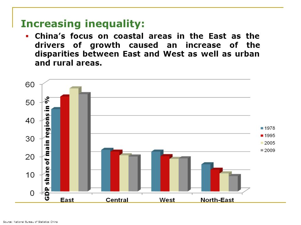 Increasing inequality: