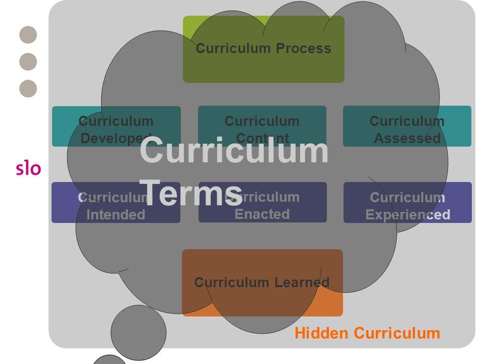 Curriculum Experienced