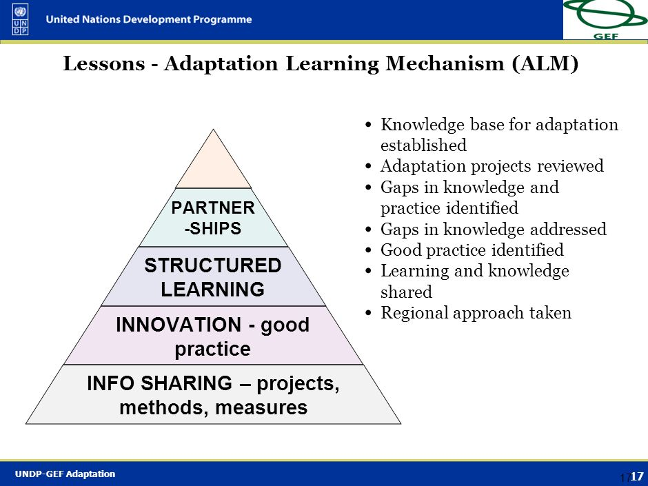 Lessons - Adaptation Learning Mechanism (ALM)