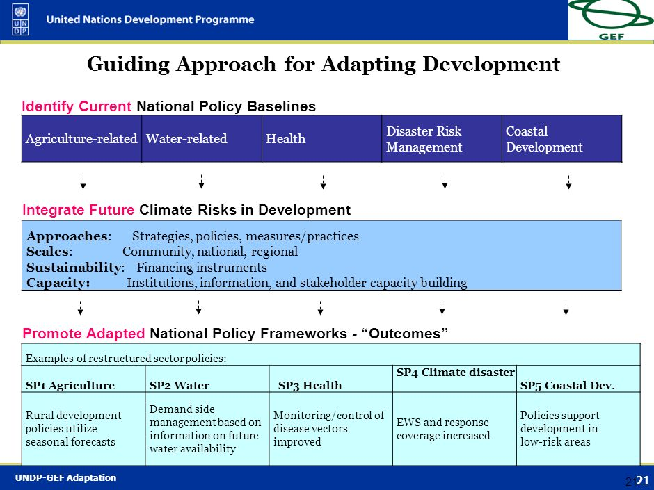 Guiding Approach for Adapting Development