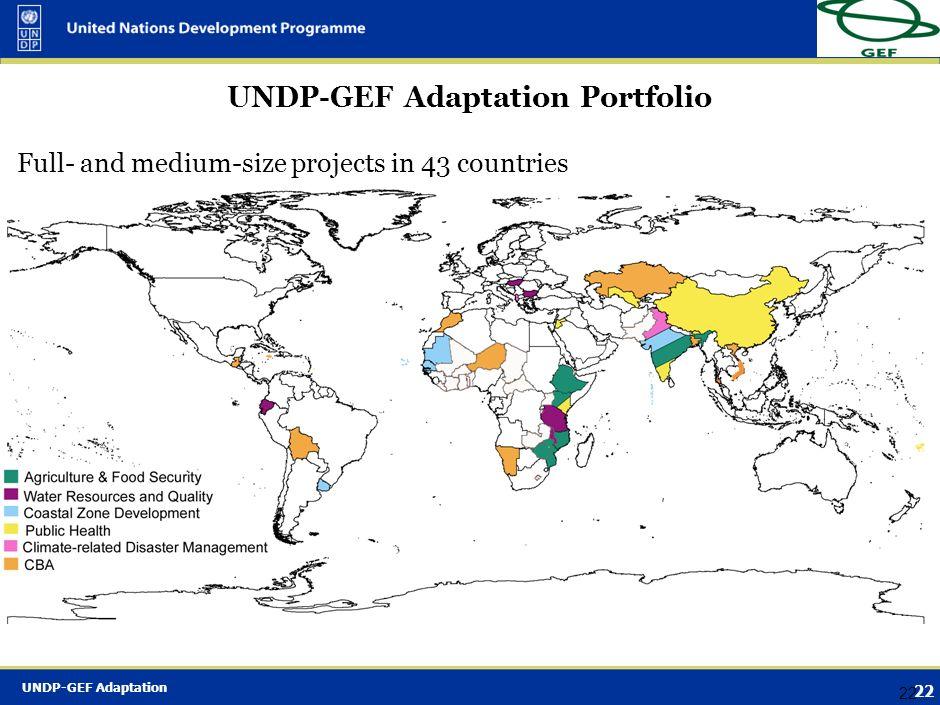 UNDP-GEF Adaptation Portfolio