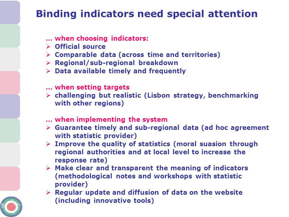 Binding indicators need special attention